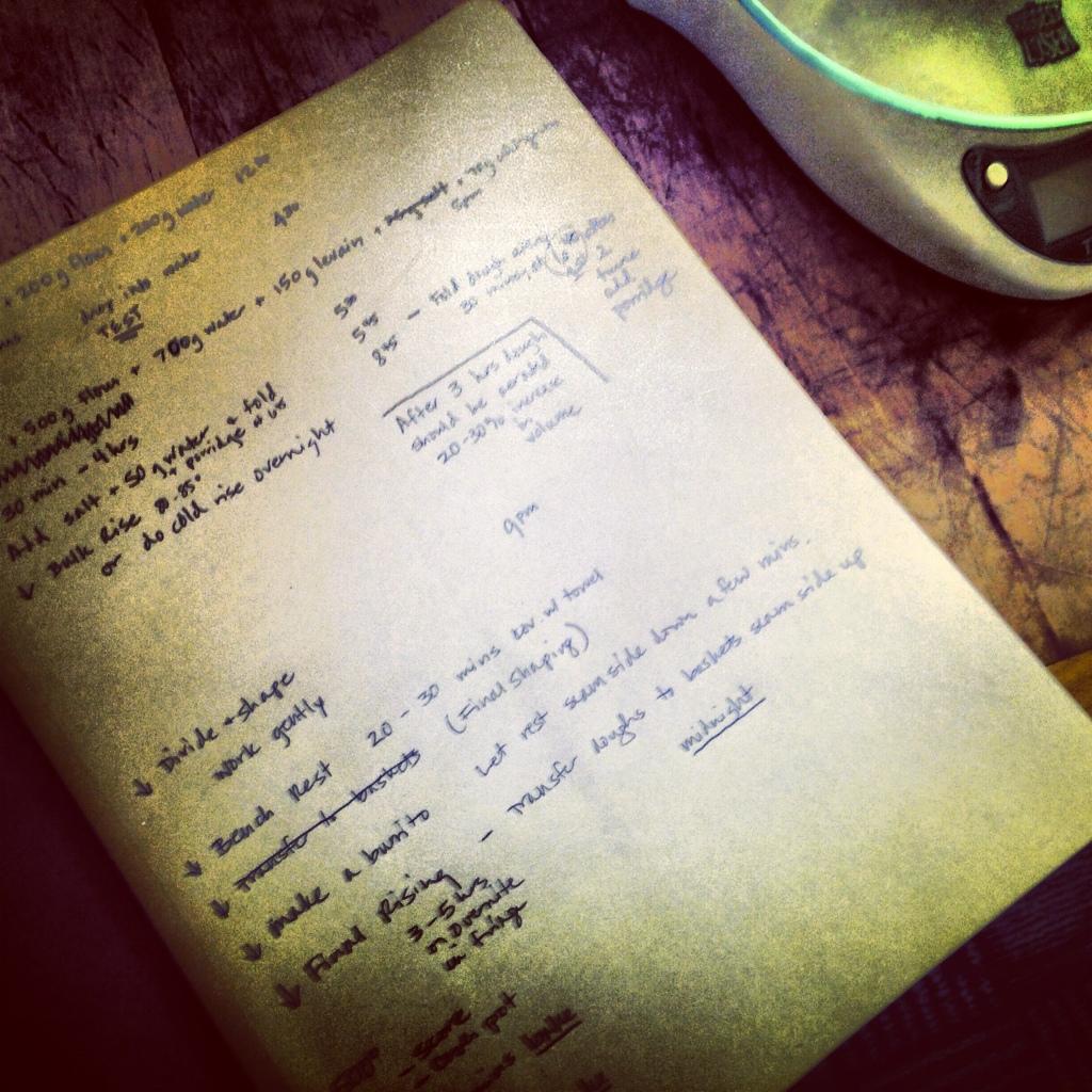 Master Recipe Hand Notes